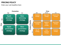 Pricing policy PPT slide 44