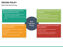 Pricing policy PPT slide 34