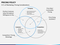 Pricing policy PPT slide 17