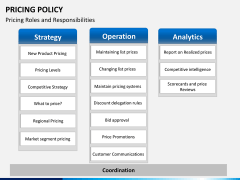 Pricing policy PPT slide 23