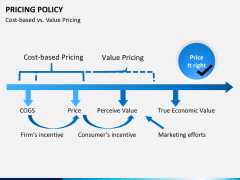 Pricing policy PPT slide 6