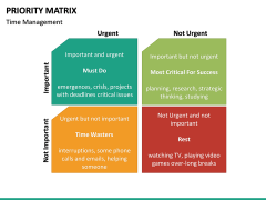 Priority matrix PPT slide 25