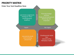 Priority matrix PPT slide 18
