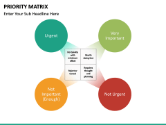 Priority matrix PPT slide 19