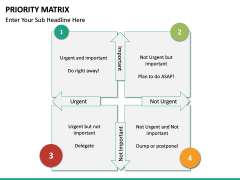 Priority matrix PPT slide 21