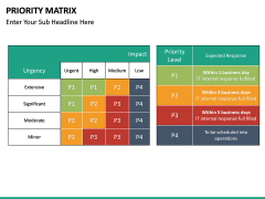 Priority matrix PPT slide 22