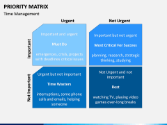 Priority matrix PPT slide 10