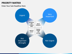Priority matrix PPT slide 4