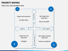 Priority matrix PPT slide 6