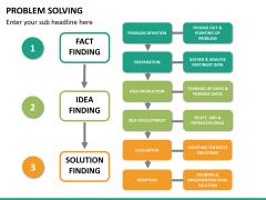 Problem solving PPT slide 15