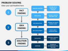 Problem solving PPT slide 4