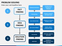 Problem solving PPT slide 4