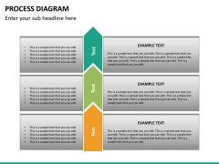 Process diagram PPT slide 23