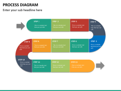 Process diagram PPT slide 18