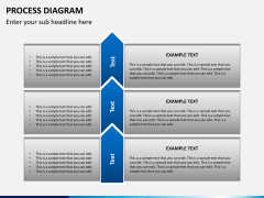 Process diagram PPT slide 11
