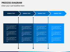 Process diagram PPT slide 12