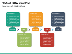 Process flow diagram PPT slide 27