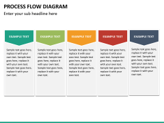 Process flow diagram PPT slide 28