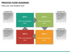 Process flow diagram PPT slide 29