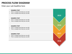 Process flow diagram PPT slide 32
