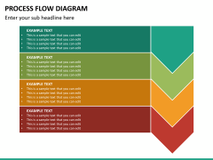 Process flow diagram PPT slide 34