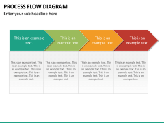 Process flow diagram PPT slide 20