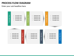Process flow diagram PPT slide 21