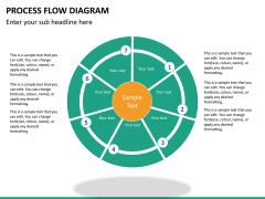 Process flow diagram PPT slide 23