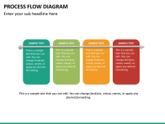 Process flow diagram PPT slide 24
