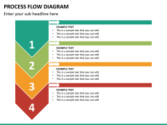 Process flow diagram PPT slide 25