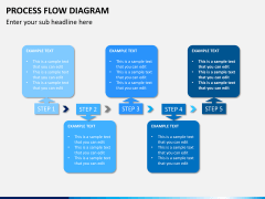 Process flow diagram PPT slide 10