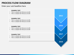 Process flow diagram PPT slide 15