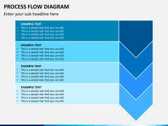 Process flow diagram PPT slide 17