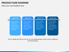 Process flow diagram PPT slide 7