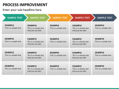 Process improvement PPT slide 22
