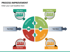 Process improvement PPT slide 14