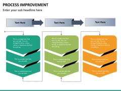 Process improvement PPT slide 15