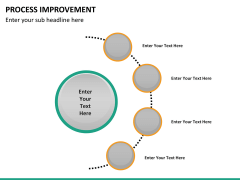 Process improvement PPT slide 16