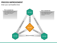 Process improvement PPT slide 17