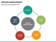 Process improvement PPT slide 18