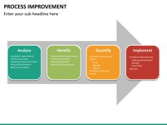 Process improvement PPT slide 19