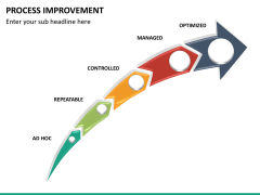 Process improvement PPT slide 21