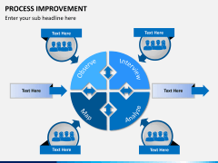 Process improvement PPT slide 2