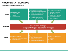 Procurement Planning PPT slide 26