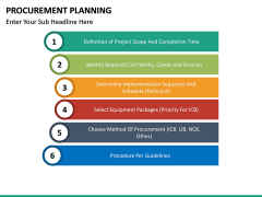 Procurement Planning PPT slide 29