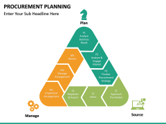 Procurement Planning PPT slide 18