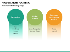 Procurement Planning PPT slide 21