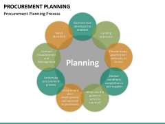 Procurement Planning PPT slide 22
