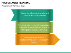 Procurement Planning PPT slide 23