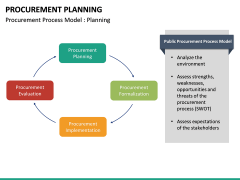 Procurement Planning PPT slide 24